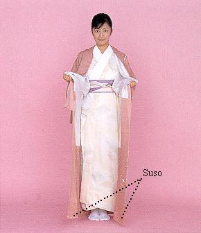 Kimono faq - Maak een dressing ...